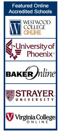 Accredited online phd programs
